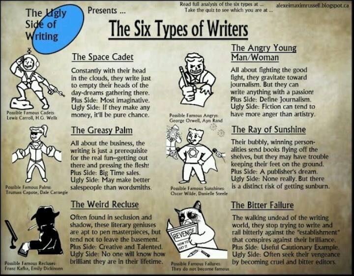 sixtypes writers